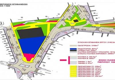 Οι επεμβάσεις στην πλατεία Καρπάθου | Τοποθέτηση στην συνεδρίαση της Α' Δημοτικής Κοινότητας